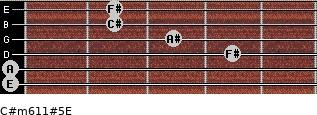 C#m6/11#5/E for guitar on frets 0, 0, 4, 3, 2, 2