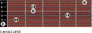 C#m6/11#5/E for guitar on frets 0, 1, 4, 2, 2, 5