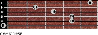 C#m6/11#5/E for guitar on frets 0, 4, 4, 3, 2, 5