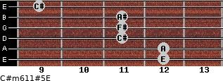 C#m6/11#5/E for guitar on frets 12, 12, 11, 11, 11, 9