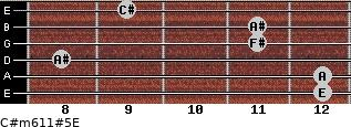 C#m6/11#5/E for guitar on frets 12, 12, 8, 11, 11, 9