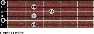 C#m6/11#5/F# for guitar on frets 2, 0, 2, 3, 2, 0