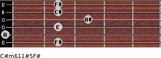 C#m6/11#5/F# for guitar on frets 2, 0, 2, 3, 2, 2