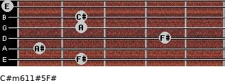 C#m6/11#5/F# for guitar on frets 2, 1, 4, 2, 2, 0