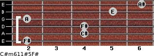 C#m6/11#5/F# for guitar on frets 2, 4, 4, 2, 5, 6
