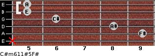 C#m6/11#5/F# for guitar on frets x, 9, 8, 6, 5, 5