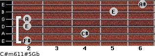C#m6/11#5/Gb for guitar on frets 2, 4, 2, 2, 5, 6