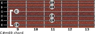 C#m6/9 for guitar on frets 9, 11, 11, 9, 11, 11
