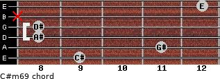 C#m6/9 for guitar on frets 9, 11, 8, 8, x, 12