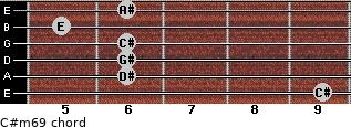 C#m6/9 for guitar on frets 9, 6, 6, 6, 5, 6