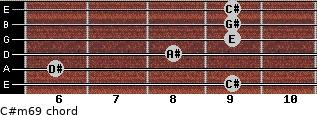C#m6/9 for guitar on frets 9, 6, 8, 9, 9, 9