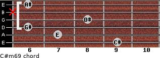C#m6/9 for guitar on frets 9, 7, 6, 8, x, 6