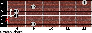 C#m6/9 for guitar on frets 9, x, 8, 8, 9, 12