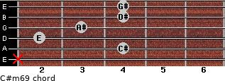 C#m6/9 for guitar on frets x, 4, 2, 3, 4, 4