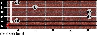 C#m6/9 for guitar on frets x, 4, 8, 8, 5, 4
