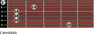 C#m6/9/Ab for guitar on frets 4, 1, 1, 1, 2, 0