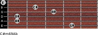 C#m6/9/Ab for guitar on frets 4, 1, 1, 3, 2, 0