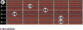 C#m6/9/Ab for guitar on frets 4, 4, 1, 3, 2, 0