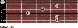 C#m6/9/Ab for guitar on frets 4, 4, 2, 3, 4, 0