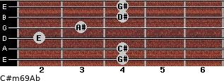 C#m6/9/Ab for guitar on frets 4, 4, 2, 3, 4, 4