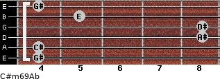 C#m6/9/Ab for guitar on frets 4, 4, 8, 8, 5, 4