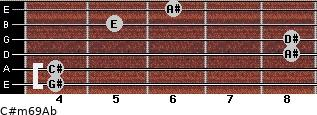 C#m6/9/Ab for guitar on frets 4, 4, 8, 8, 5, 6