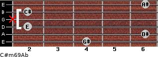 C#m6/9/Ab for guitar on frets 4, 6, 2, x, 2, 6