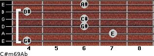 C#m6/9/Ab for guitar on frets 4, 7, 6, 6, 4, 6