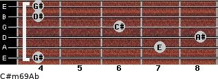 C#m6/9/Ab for guitar on frets 4, 7, 8, 6, 4, 4