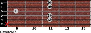 C#m6/9/Ab for guitar on frets x, 11, 11, 9, 11, 11