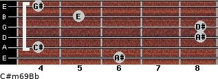 C#m6/9/Bb for guitar on frets 6, 4, 8, 8, 5, 4