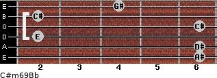 C#m6/9/Bb for guitar on frets 6, 6, 2, 6, 2, 4