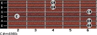 C#m6/9/Bb for guitar on frets 6, 6, 2, 6, 4, 4