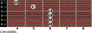 C#m6/9/Bb for guitar on frets 6, 6, 6, 6, 5, 4