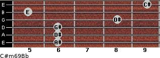 C#m6/9/Bb for guitar on frets 6, 6, 6, 8, 5, 9