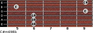 C#m6/9/Bb for guitar on frets 6, 6, 6, 9, 5, 9