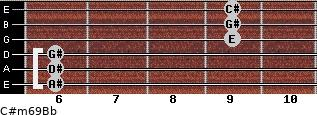 C#m6/9/Bb for guitar on frets 6, 6, 6, 9, 9, 9