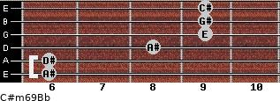 C#m6/9/Bb for guitar on frets 6, 6, 8, 9, 9, 9
