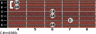C#m6/9/Bb for guitar on frets 6, 7, 6, 6, 4, 4