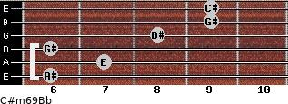 C#m6/9/Bb for guitar on frets 6, 7, 6, 8, 9, 9