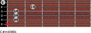 C#m6/9/Bb for guitar on frets x, 1, 1, 1, 2, 0