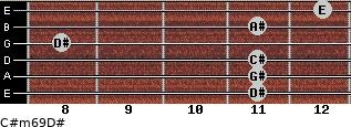 C#m6/9/D# for guitar on frets 11, 11, 11, 8, 11, 12