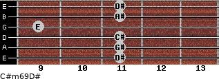 C#m6/9/D# for guitar on frets 11, 11, 11, 9, 11, 11