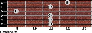 C#m6/9/D# for guitar on frets 11, 11, 11, 9, 11, 12