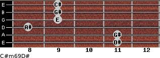 C#m6/9/D# for guitar on frets 11, 11, 8, 9, 9, 9