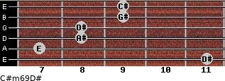 C#m6/9/D# for guitar on frets 11, 7, 8, 8, 9, 9