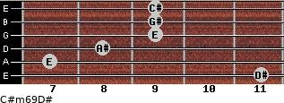 C#m6/9/D# for guitar on frets 11, 7, 8, 9, 9, 9