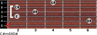 C#m6/9/D# for guitar on frets x, 6, 2, 3, 2, 4
