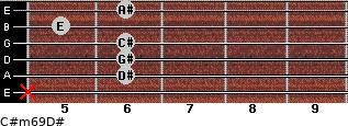 C#m6/9/D# for guitar on frets x, 6, 6, 6, 5, 6