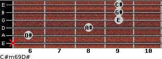 C#m6/9/D# for guitar on frets x, 6, 8, 9, 9, 9